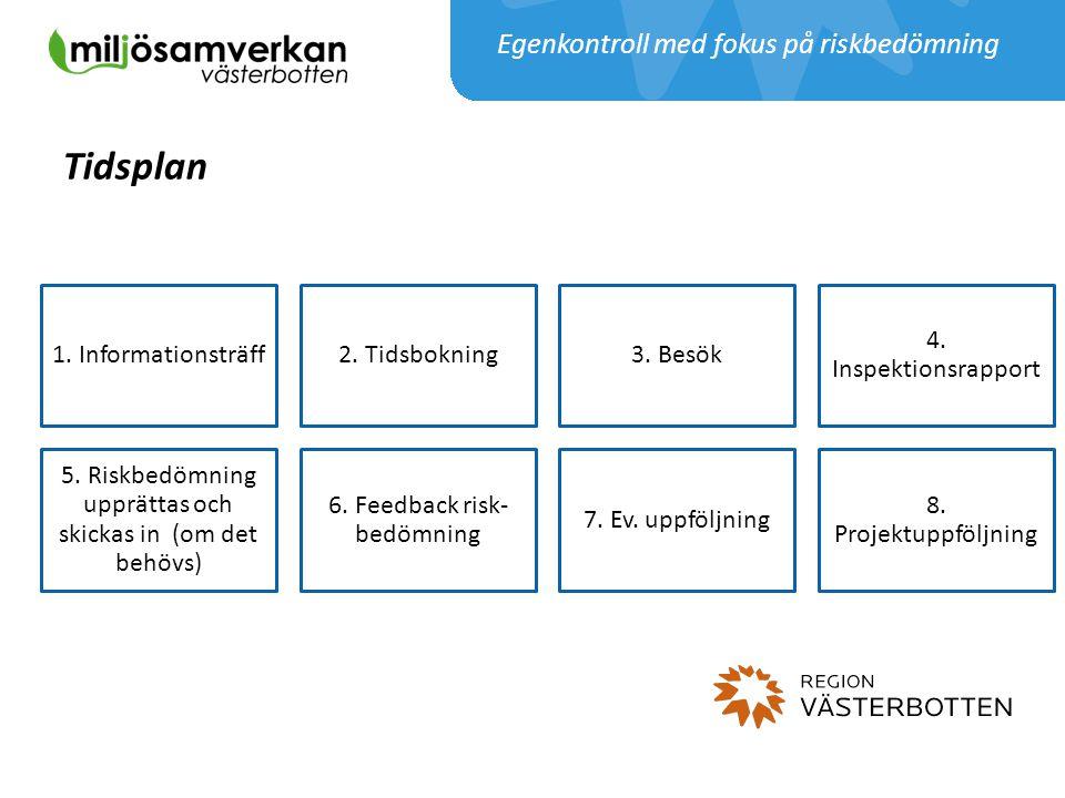 Tidsplan Egenkontroll med fokus på riskbedömning 1. Informationsträff