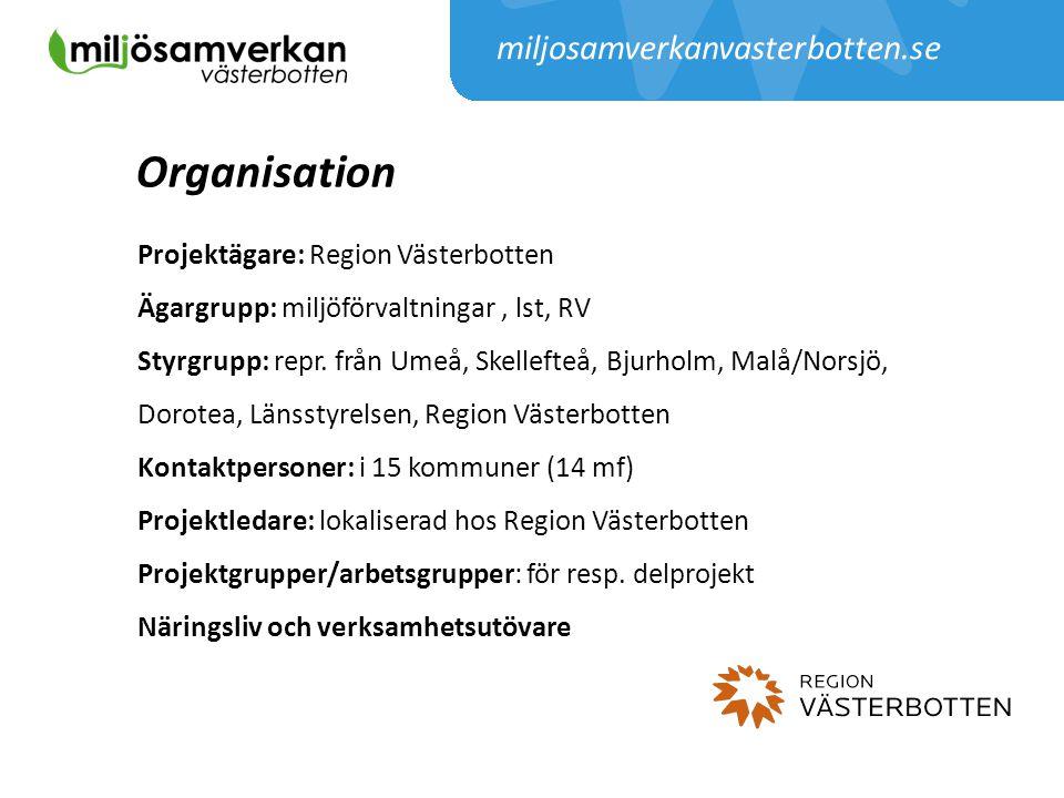 Organisation miljosamverkanvasterbotten.se