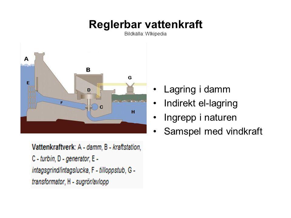 Reglerbar vattenkraft Bildkälla: WIkipedia