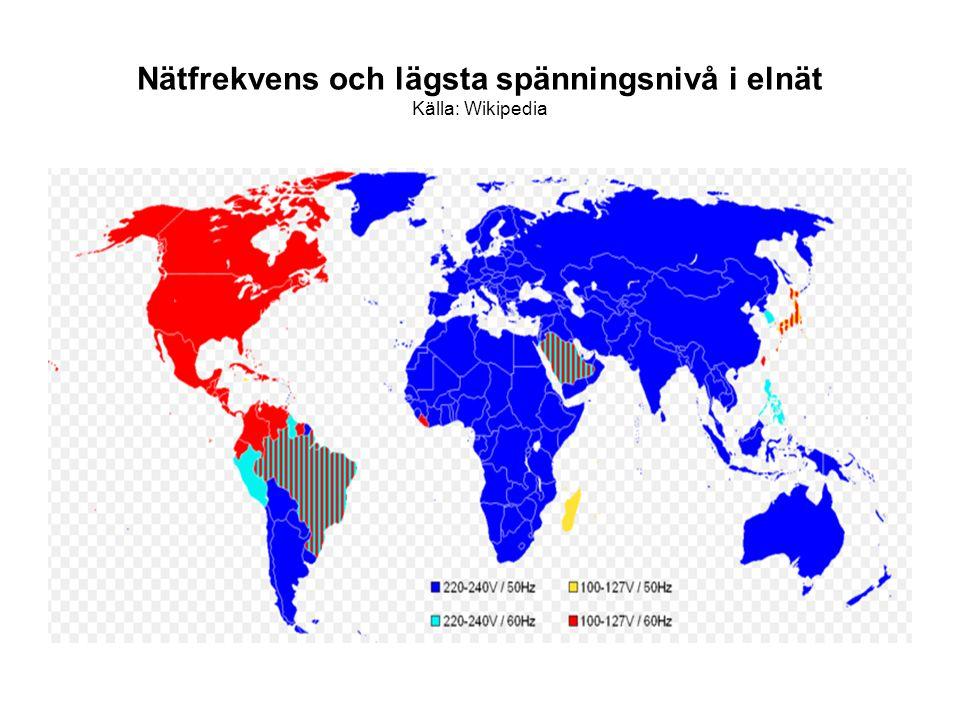 Nätfrekvens och lägsta spänningsnivå i elnät Källa: Wikipedia