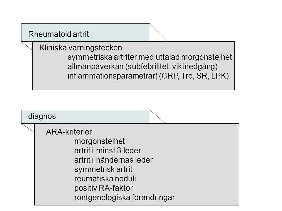 Rheumatoid artrit Rheumatoid artrit