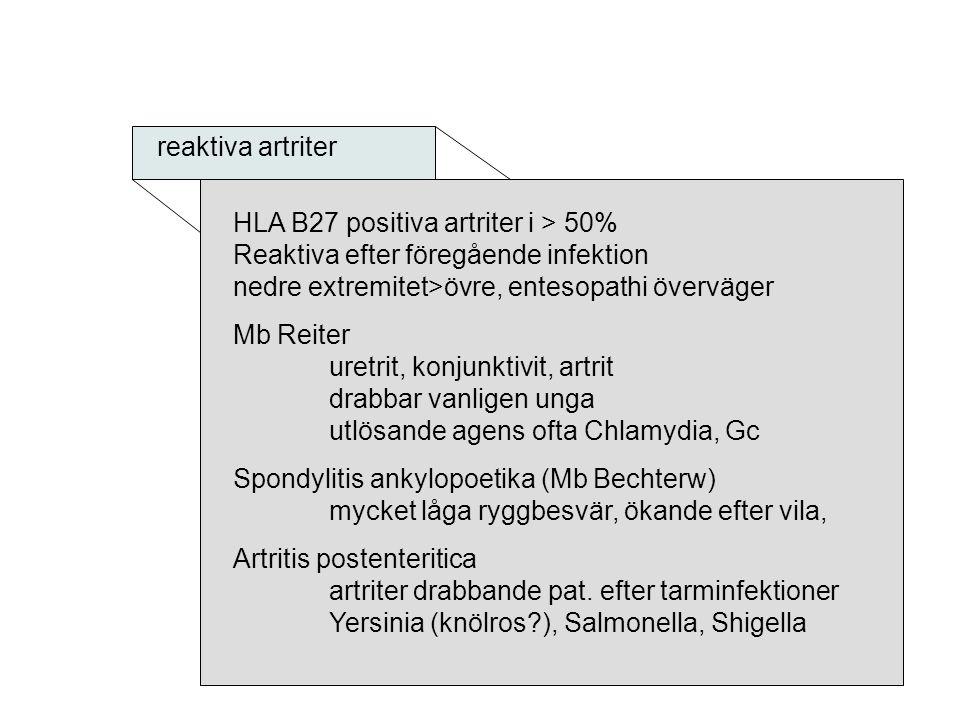 reaktiva artriter