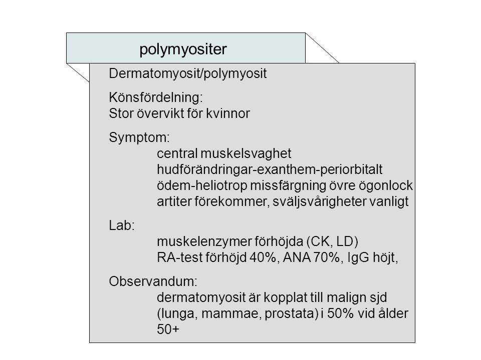 polymyositer Dermatomyosit/polymyosit