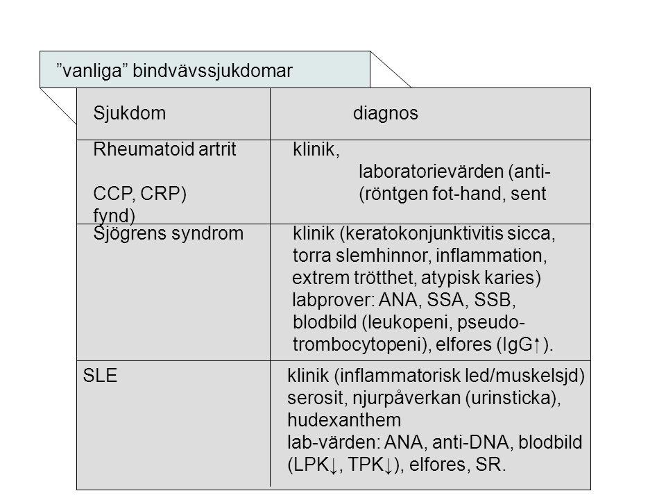 vanliga bindvävssjukdomar