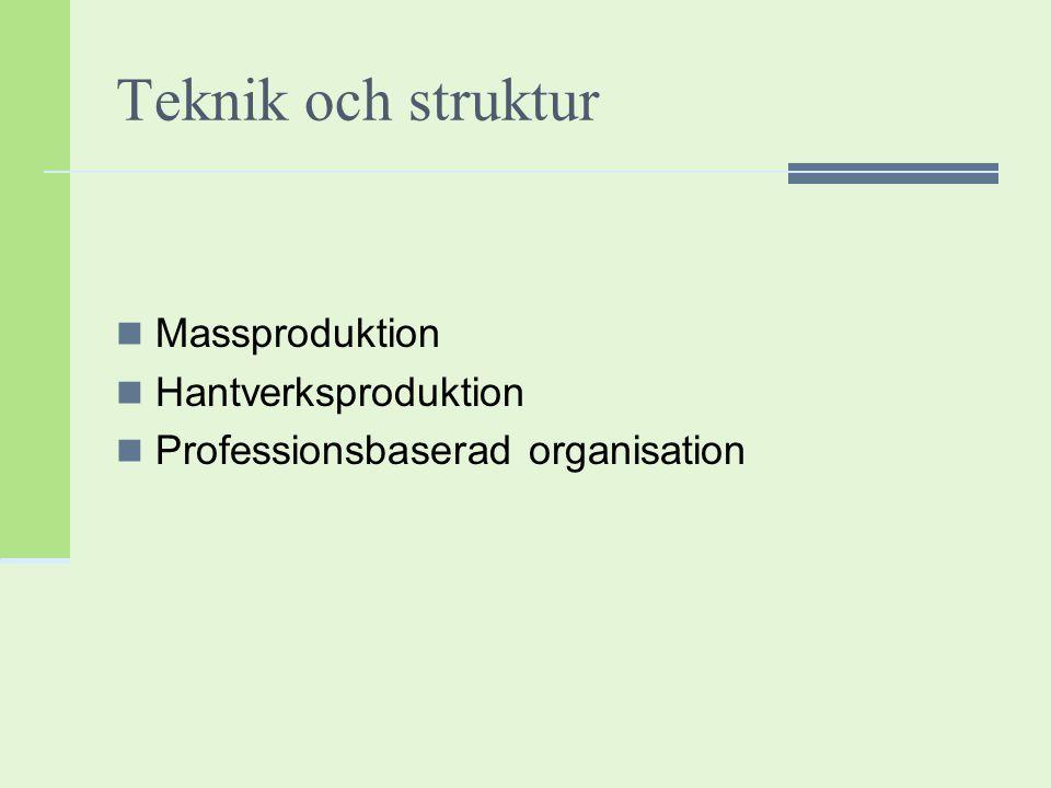 Teknik och struktur Massproduktion Hantverksproduktion