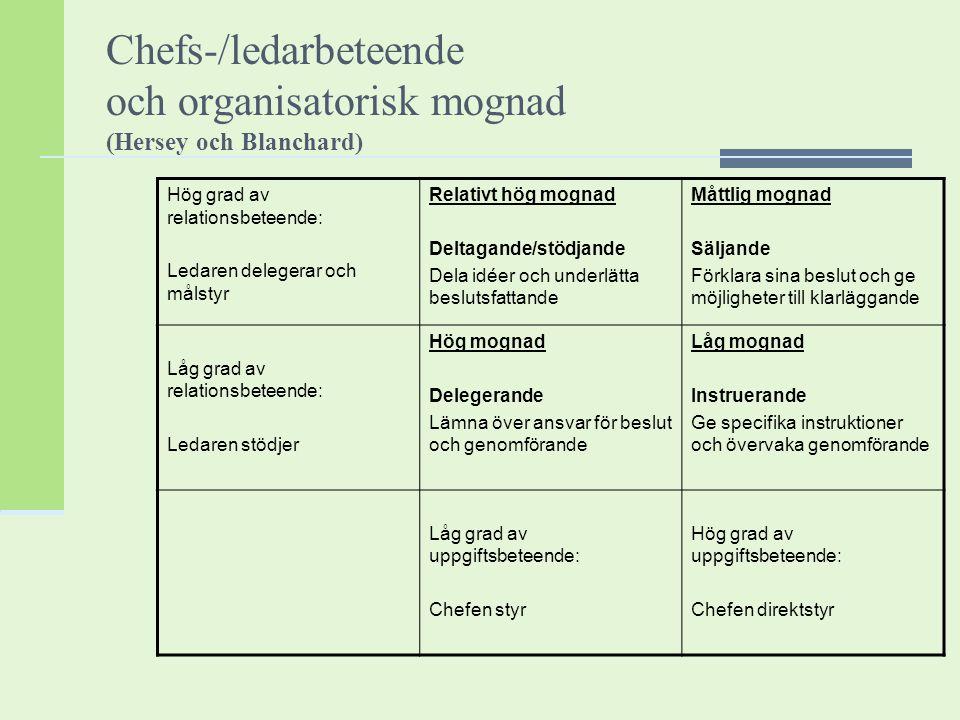 Chefs-/ledarbeteende och organisatorisk mognad (Hersey och Blanchard)