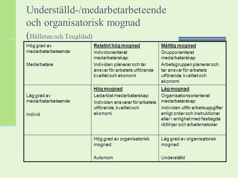 Underställd-/medarbetarbeteende och organisatorisk mognad (Hällsten och Tengblad)