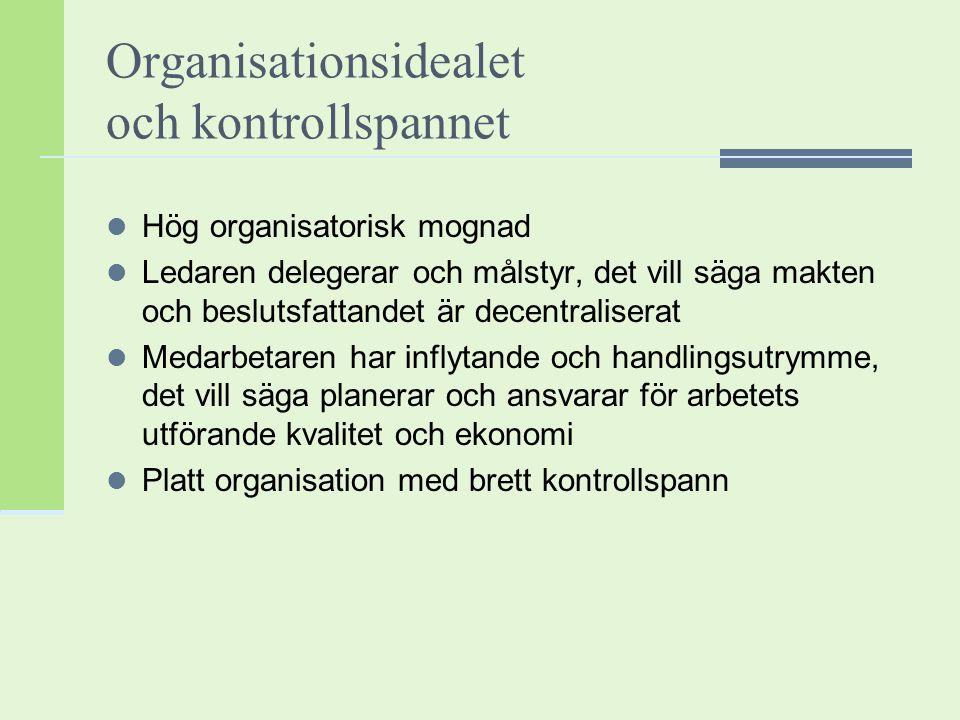 Organisationsidealet och kontrollspannet