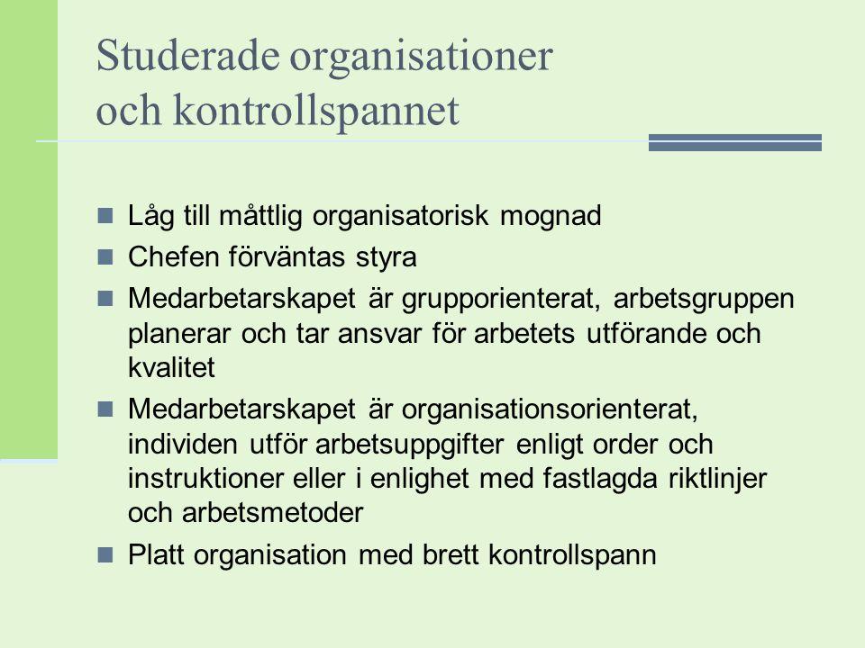 Studerade organisationer och kontrollspannet