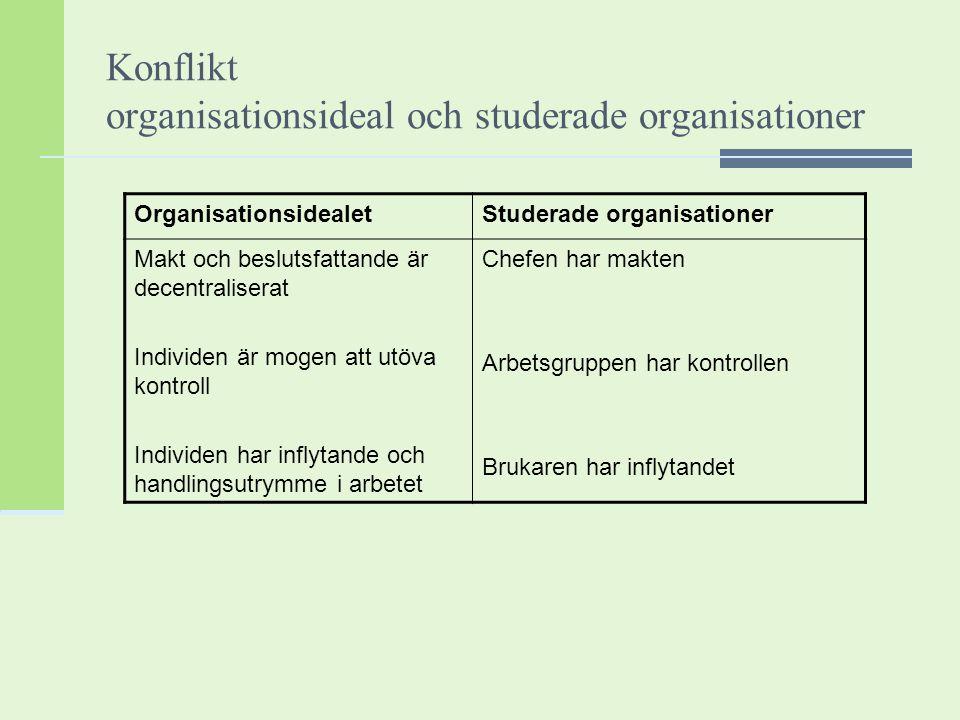 Konflikt organisationsideal och studerade organisationer