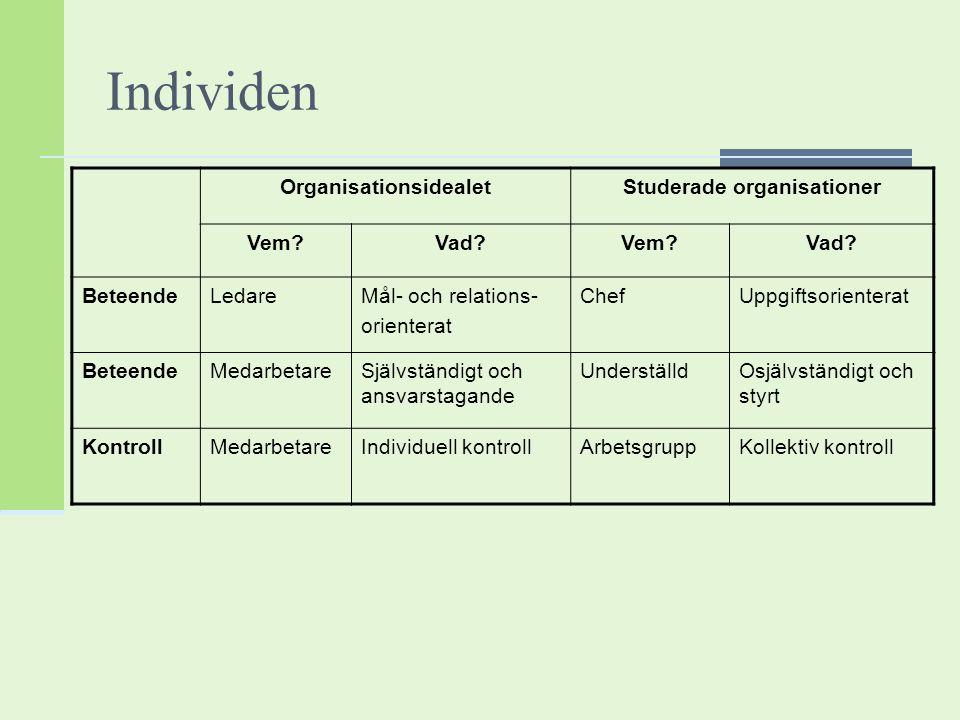 Organisationsidealet Studerade organisationer