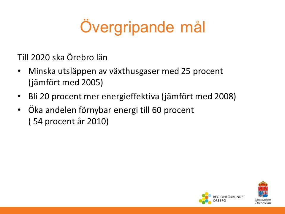 Övergripande mål Till 2020 ska Örebro län