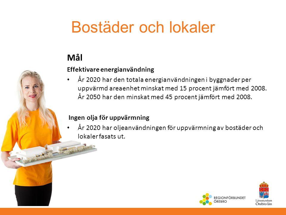 Bostäder och lokaler Mål Effektivare energianvändning