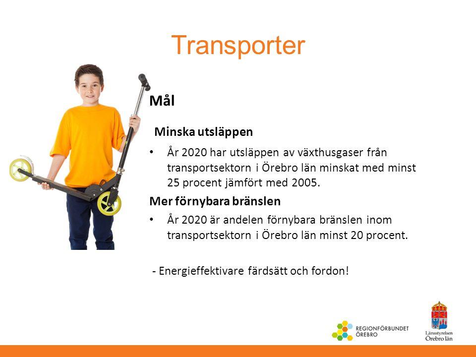 Transporter Minska utsläppen Mål Mer förnybara bränslen