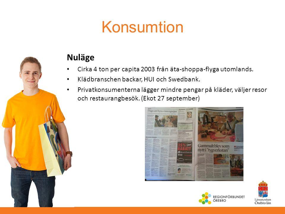 Konsumtion Nuläge. Cirka 4 ton per capita 2003 från äta-shoppa-flyga utomlands. Klädbranschen backar, HUI och Swedbank.