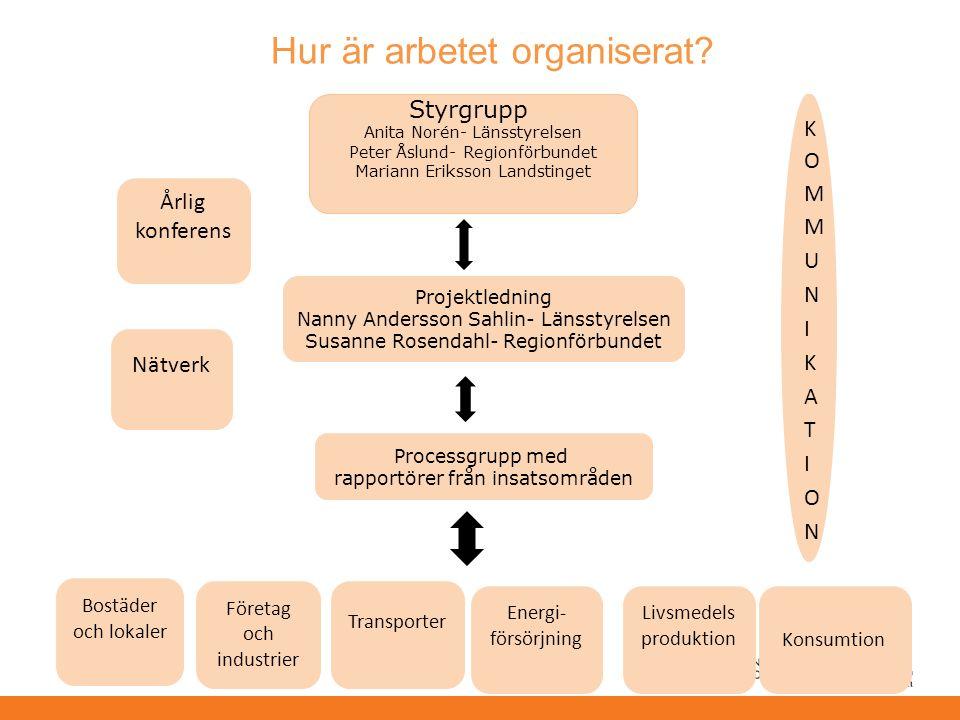 Hur är arbetet organiserat