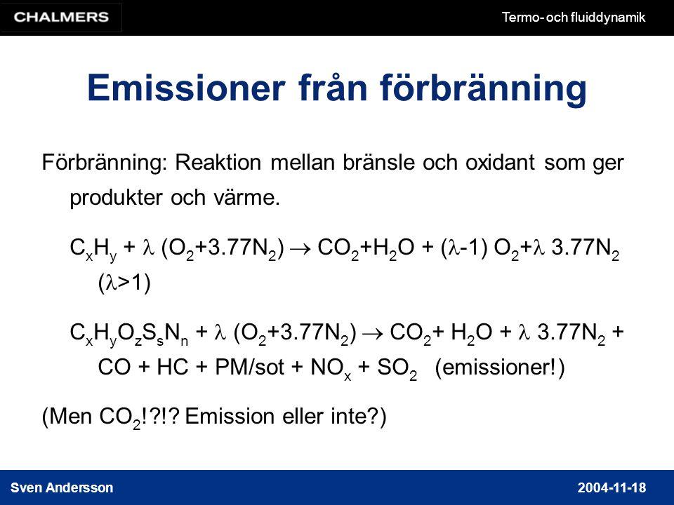 Emissioner från förbränning
