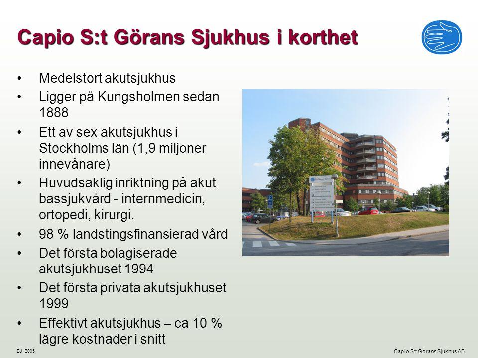 Capio S:t Görans Sjukhus i korthet