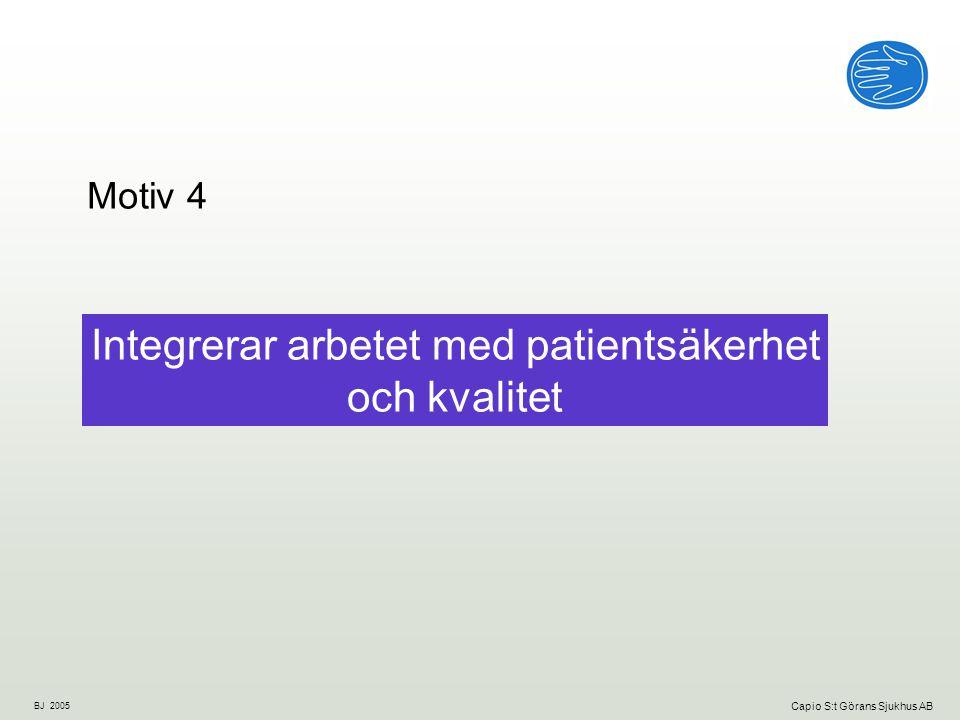 Integrerar arbetet med patientsäkerhet