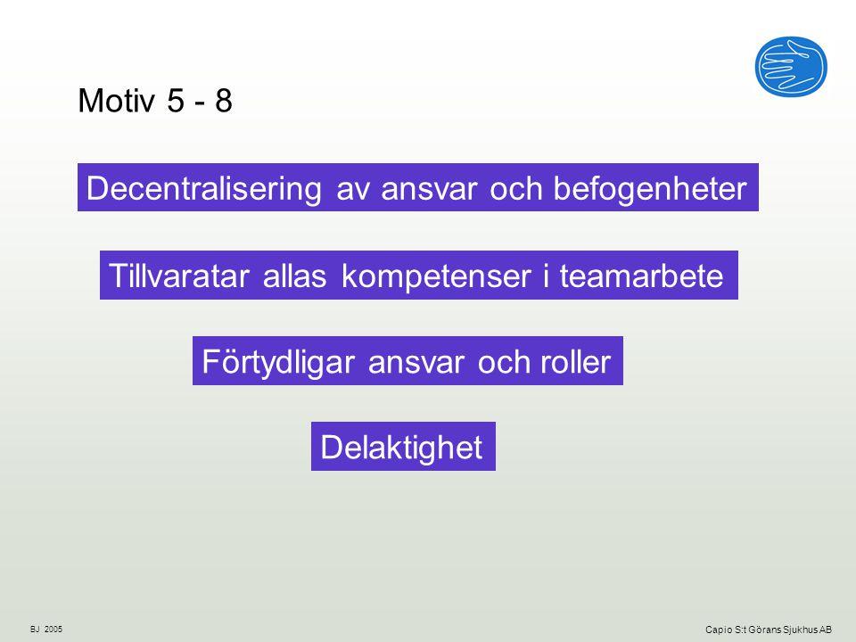 Motiv 5 - 8 Decentralisering av ansvar och befogenheter. Tillvaratar allas kompetenser i teamarbete.