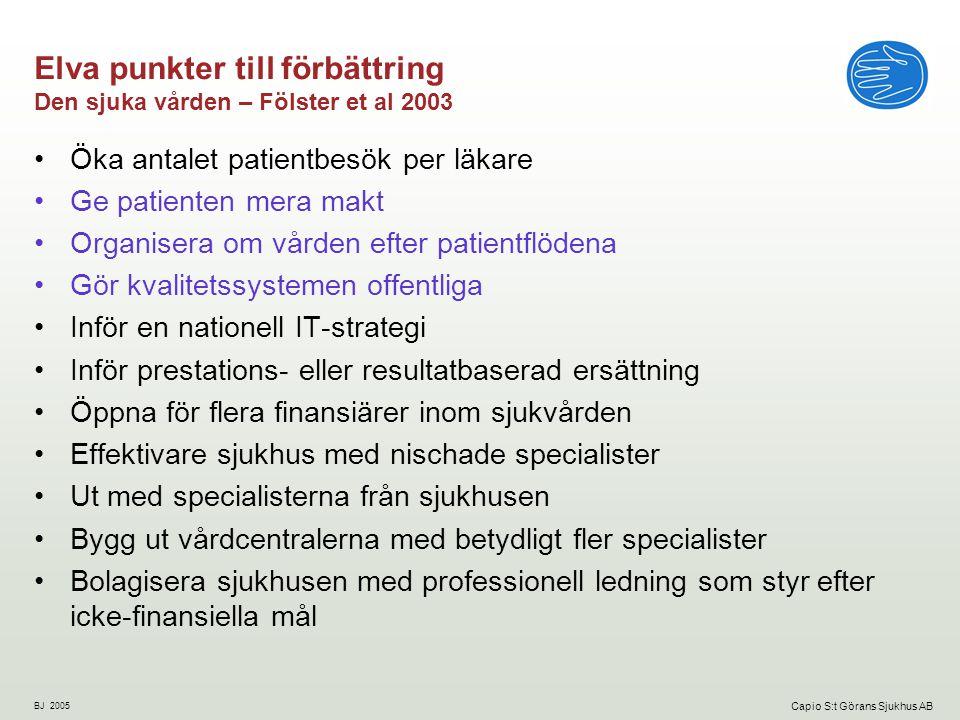 Elva punkter till förbättring Den sjuka vården – Fölster et al 2003
