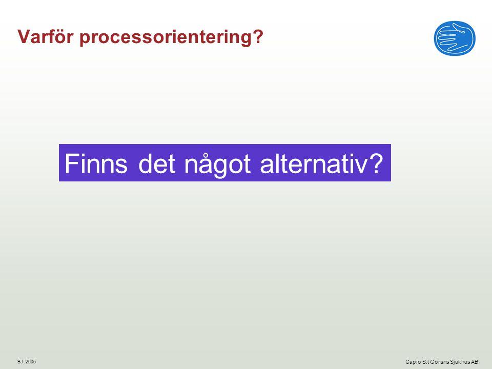 Varför processorientering