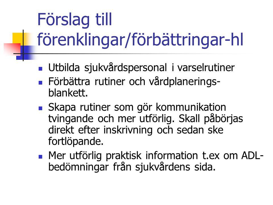 Förslag till förenklingar/förbättringar-hl