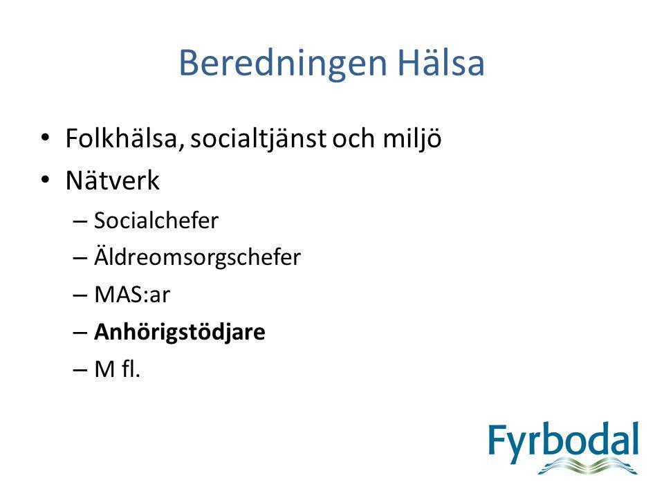 Beredningen Hälsa Folkhälsa, socialtjänst och miljö Nätverk