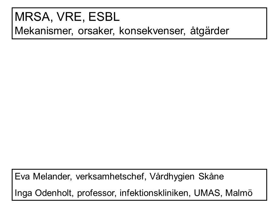 MRSA, VRE, ESBL Mekanismer, orsaker, konsekvenser, åtgärder