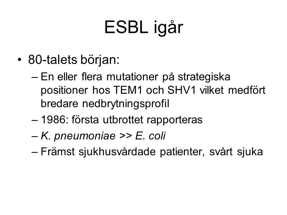 ESBL igår 80-talets början: