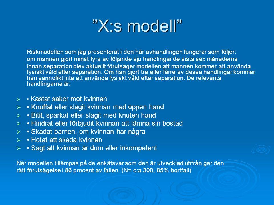 X:s modell • Knuffat eller slagit kvinnan med öppen hand