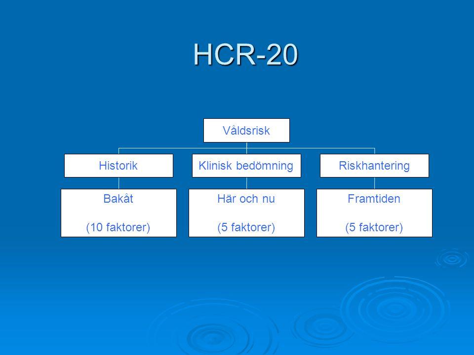 HCR-20 Våldsrisk Historik Klinisk bedömning Riskhantering Bakåt