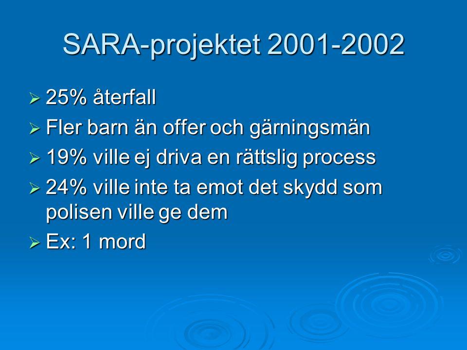 SARA-projektet 2001-2002 25% återfall