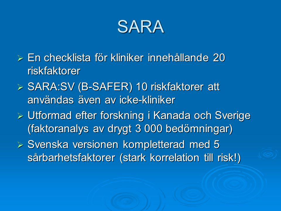 SARA En checklista för kliniker innehållande 20 riskfaktorer