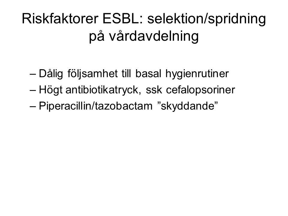 Riskfaktorer ESBL: selektion/spridning på vårdavdelning