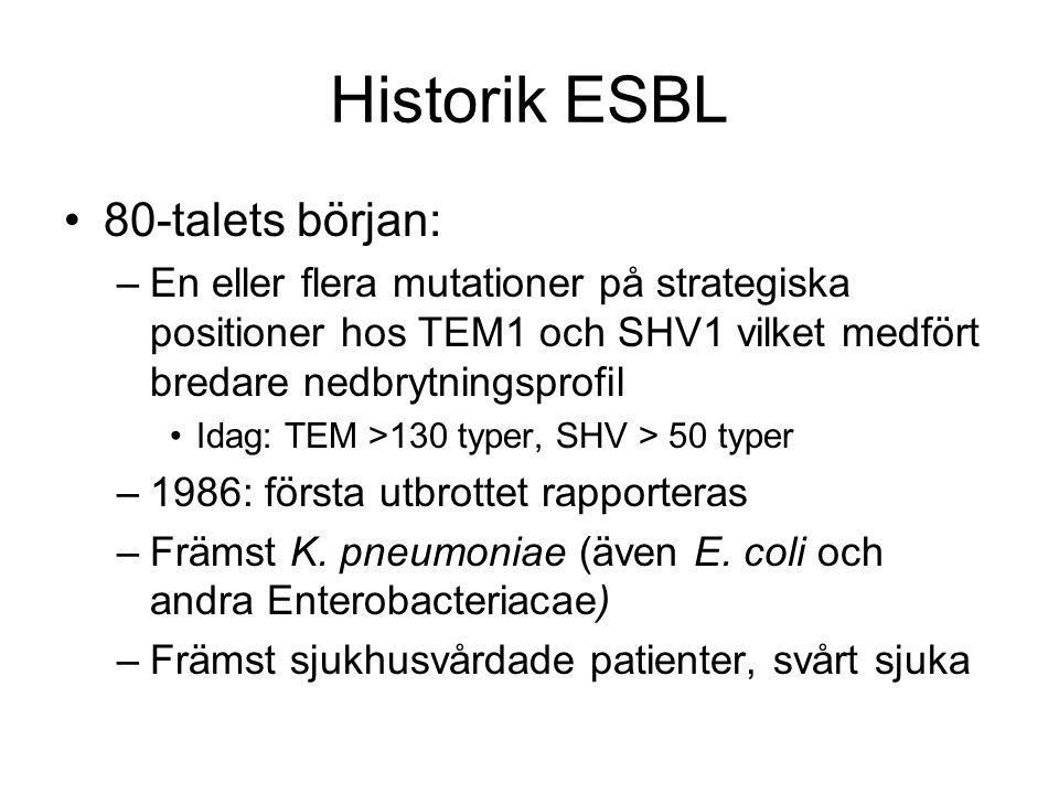 Historik ESBL 80-talets början: