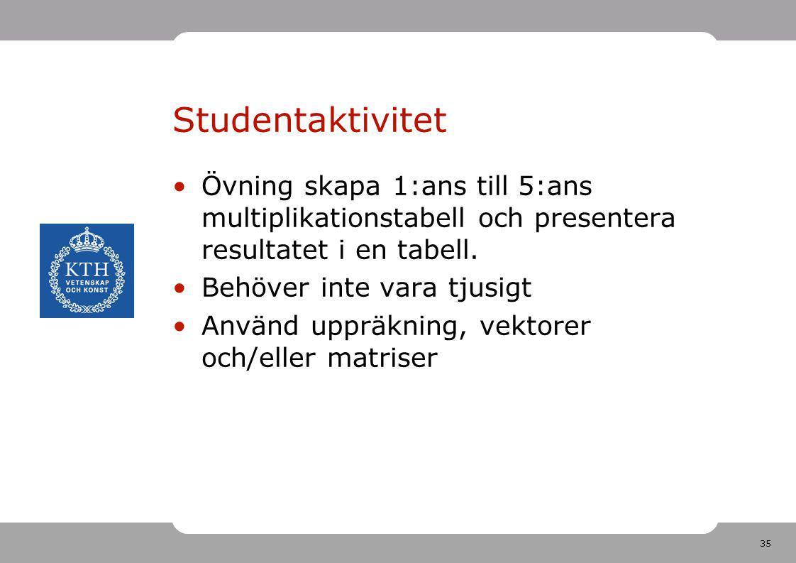 Studentaktivitet Övning skapa 1:ans till 5:ans multiplikationstabell och presentera resultatet i en tabell.