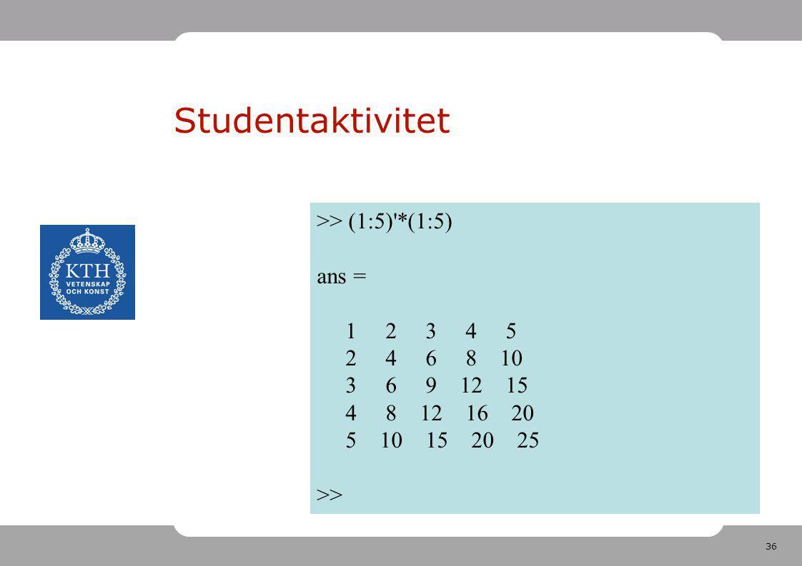 Studentaktivitet >> (1:5) *(1:5) ans = 1 2 3 4 5 2 4 6 8 10