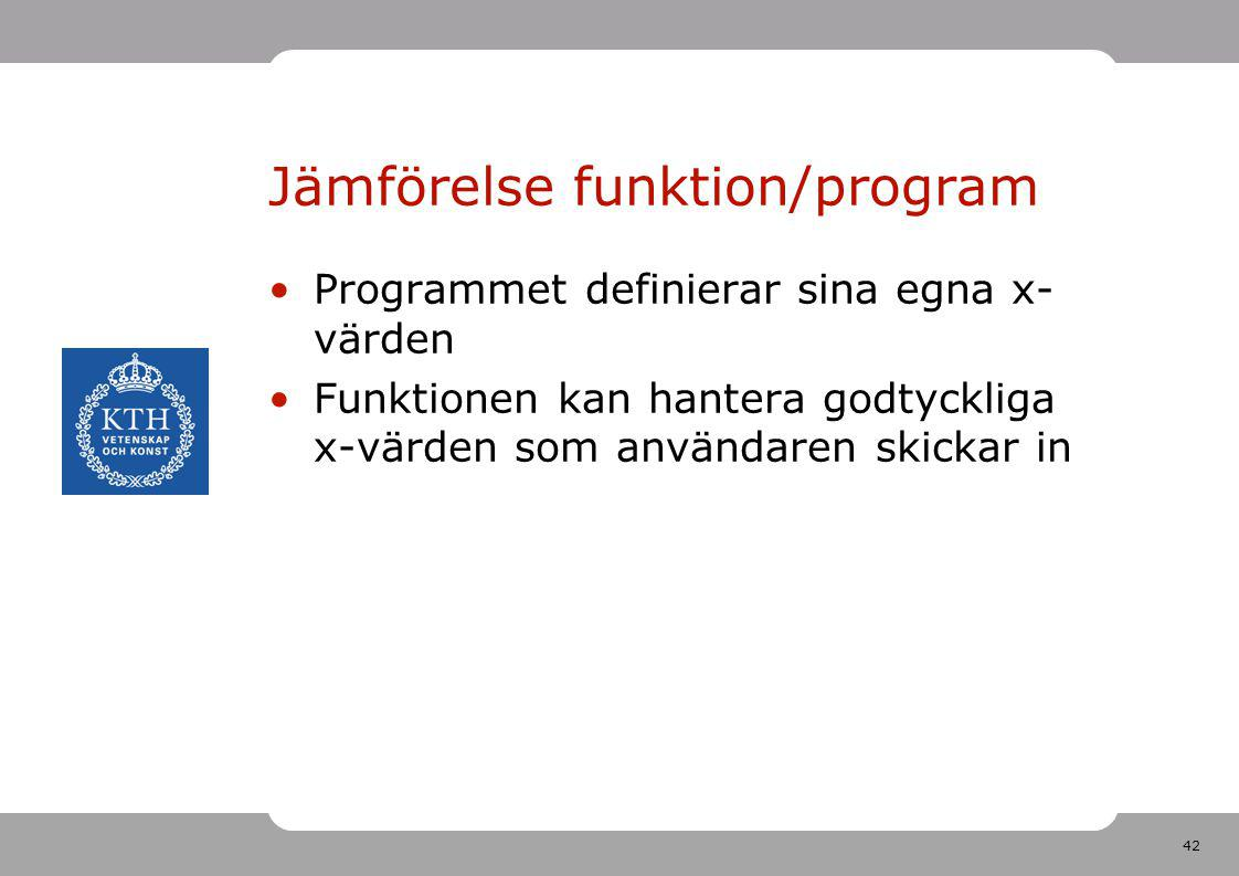 Jämförelse funktion/program