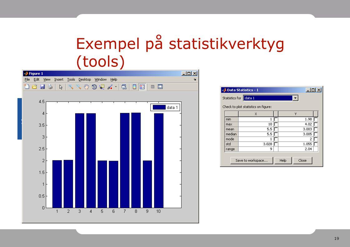 Exempel på statistikverktyg (tools)
