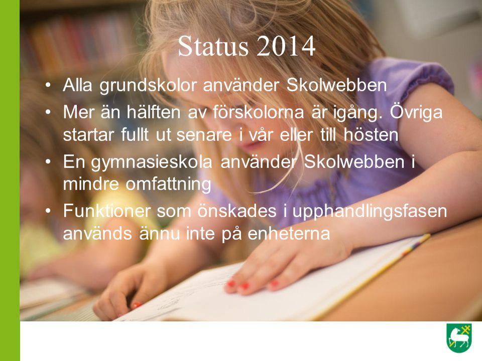 Status 2014 Alla grundskolor använder Skolwebben