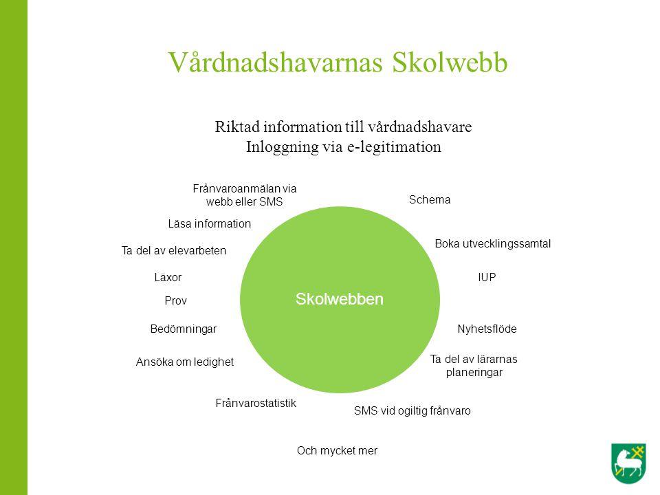 Vårdnadshavarnas Skolwebb