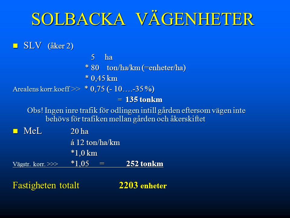 SOLBACKA VÄGENHETER SLV (åker 2) MeL 20 ha