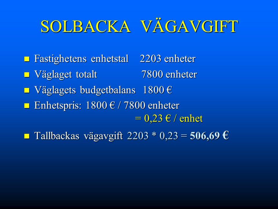 SOLBACKA VÄGAVGIFT Fastighetens enhetstal 2203 enheter