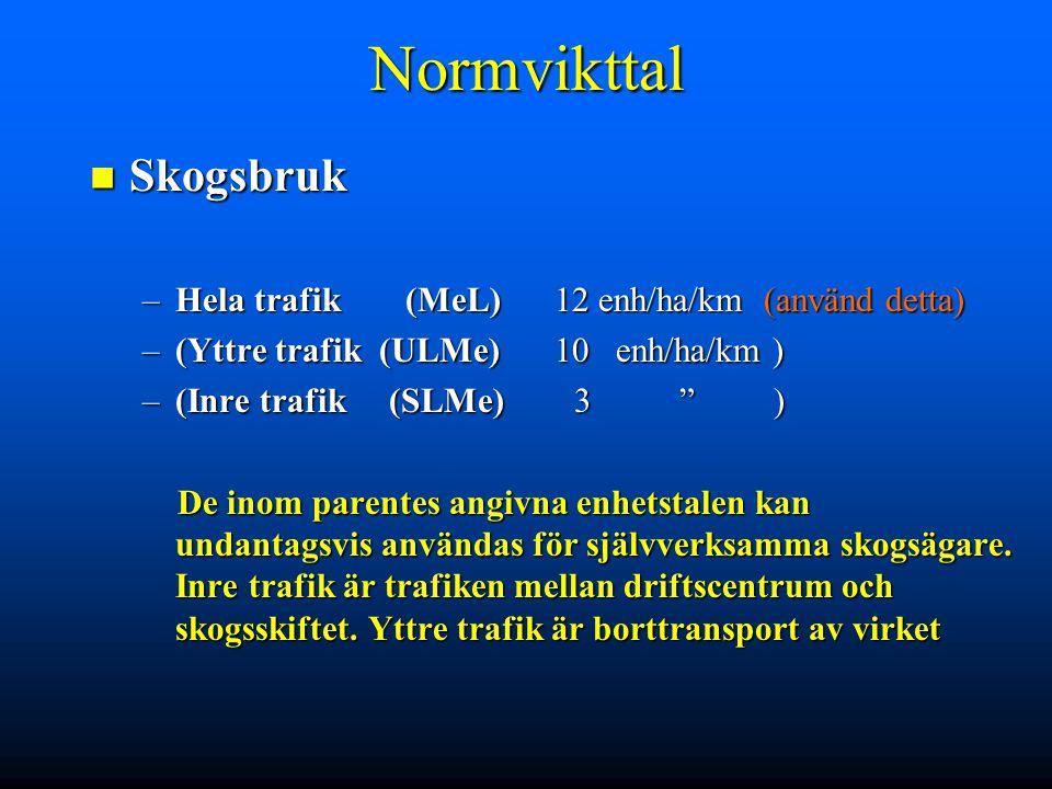 Normvikttal Skogsbruk Hela trafik (MeL) 12 enh/ha/km (använd detta)