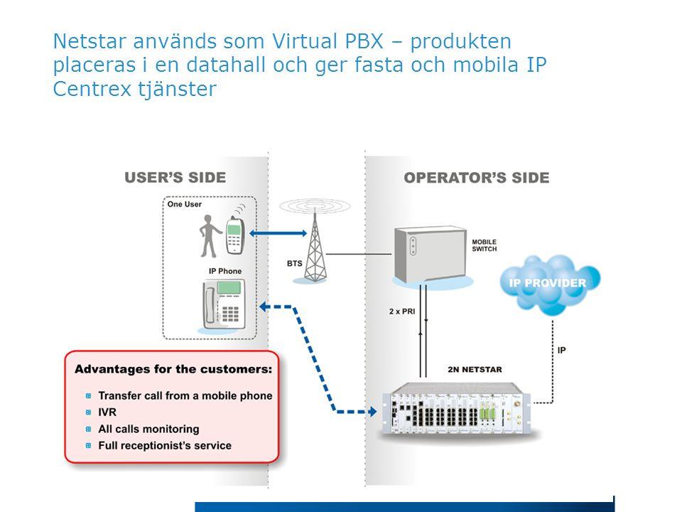 Netstar används som Virtual PBX – produkten placeras i en datahall och ger fasta och mobila IP Centrex tjänster