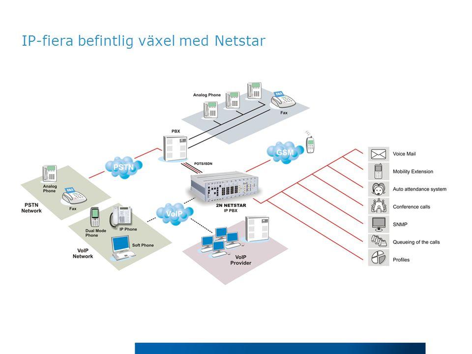 IP-fiera befintlig växel med Netstar