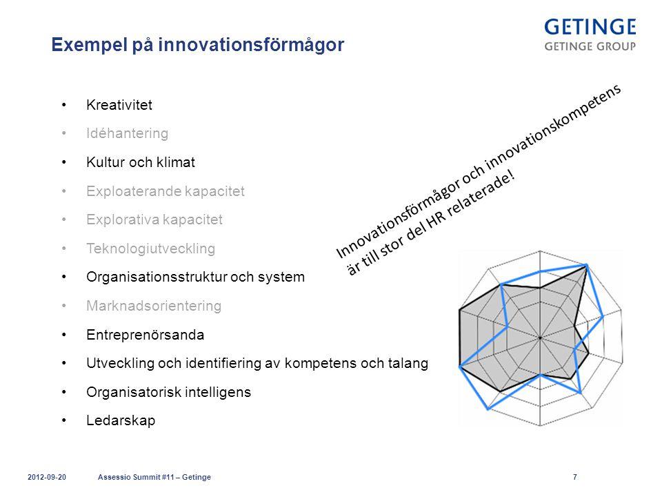 Exempel på innovationsförmågor