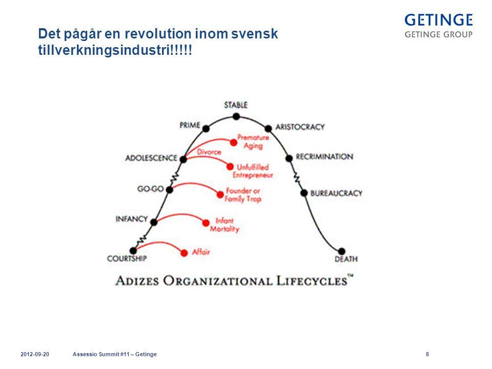 Det pågår en revolution inom svensk tillverkningsindustri!!!!!