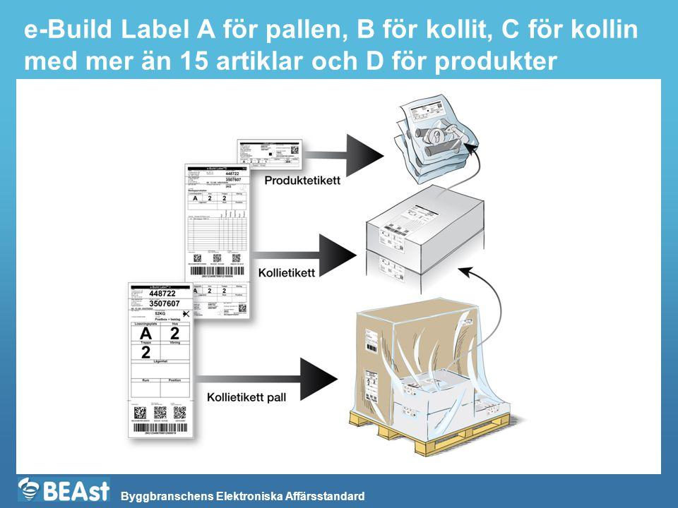 e-Build Label A för pallen, B för kollit, C för kollin med mer än 15 artiklar och D för produkter